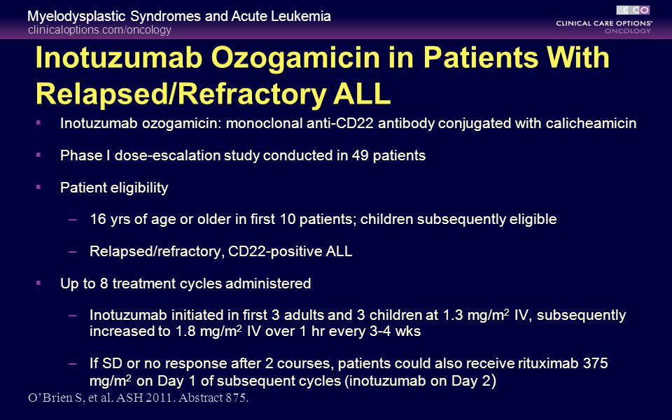 Inotuzumab Ozogamicin in Patients With Relapsed/Refractory ALL