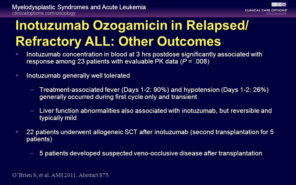 Inotuzumab Ozogamicin in Relapsed/ Refractory ALL: Other Outcomes