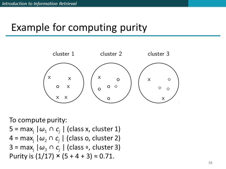 Example for computing purity