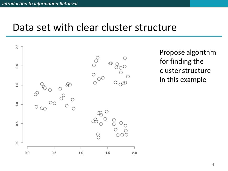Data set with clear cluster structure