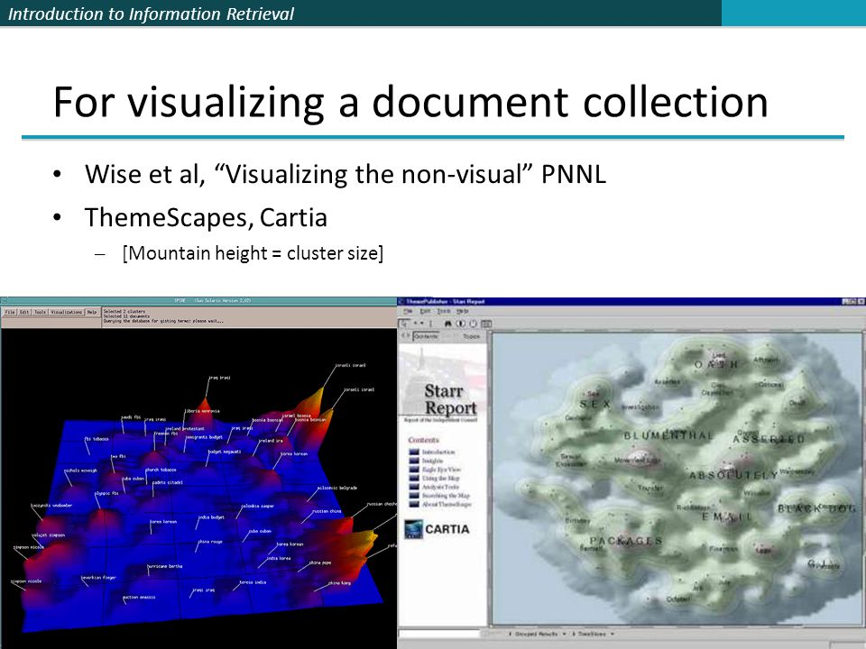 For visualizing a document collection