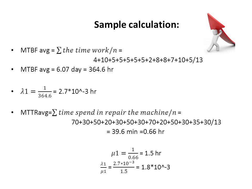 Sample calculation: MTBF avg = 𝑡ℎ𝑒 𝑡𝑖𝑚𝑒 𝑤𝑜𝑟𝑘/𝑛 =