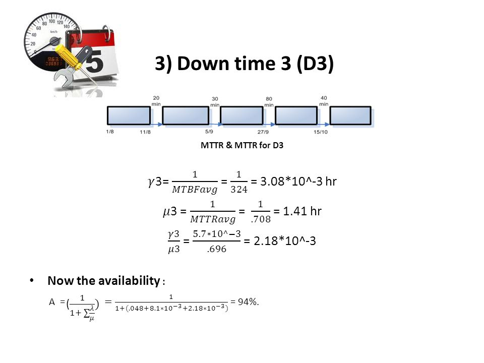 3) Down time 3 (D3) 𝛾3= 1 𝑀𝑇𝐵𝐹𝑎𝑣𝑔 = = 3.08*10^-3 hr