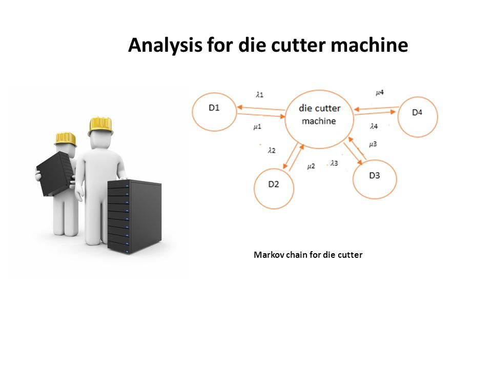 Analysis for die cutter machine Markov chain for die cutter