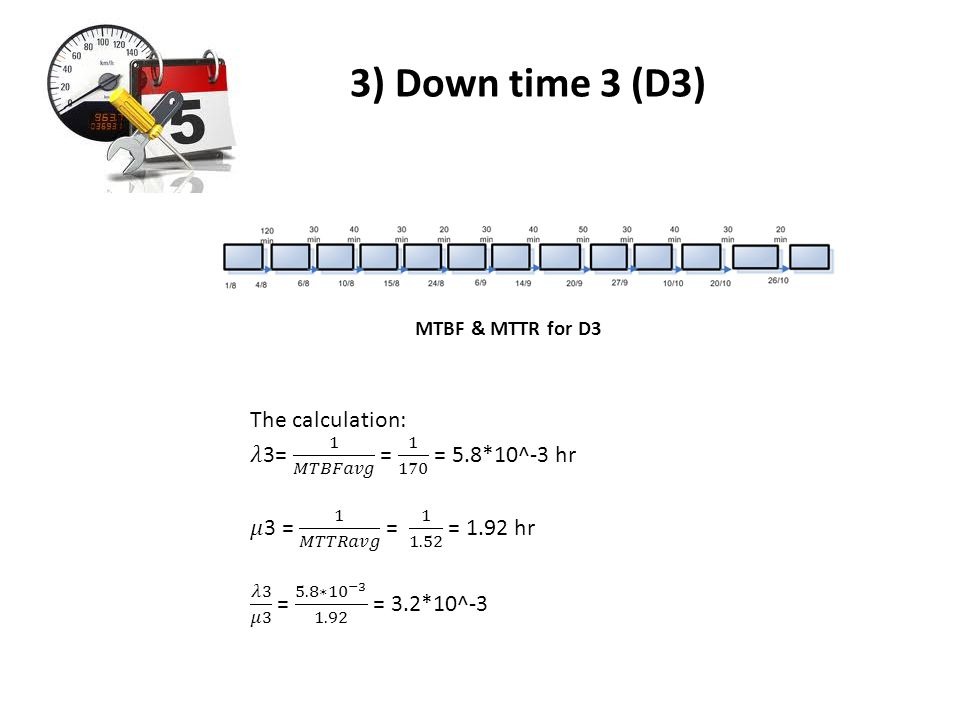 3) Down time 3 (D3) The calculation: