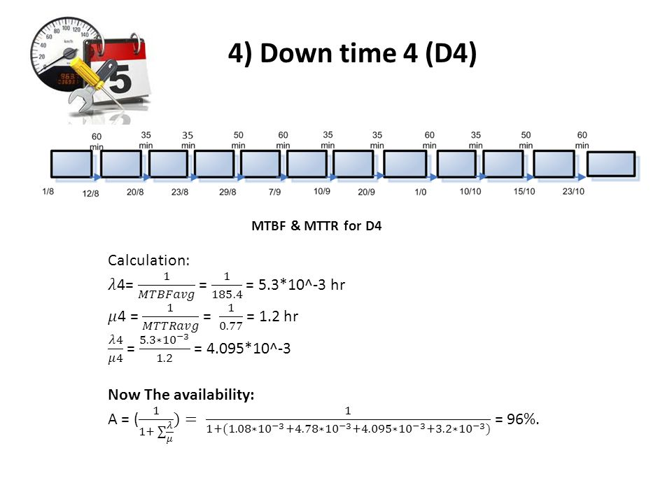 4) Down time 4 (D4) Calculation: