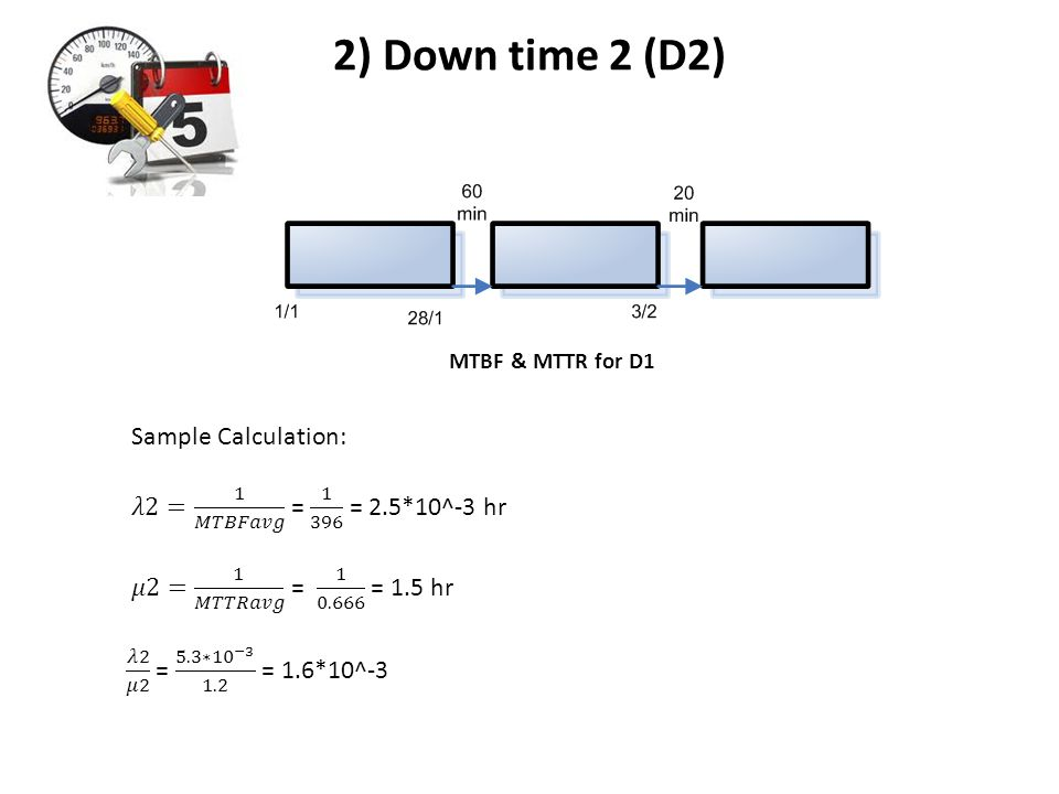 2) Down time 2 (D2) Sample Calculation: