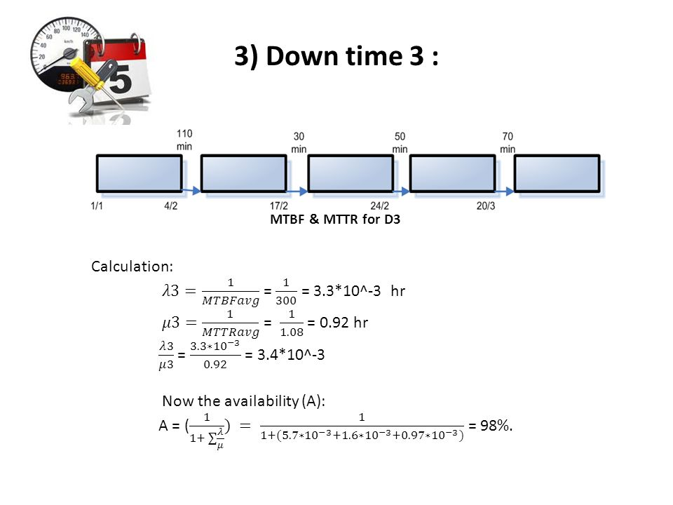 3) Down time 3 : Calculation: 𝜆3= 1 𝑀𝑇𝐵𝐹𝑎𝑣𝑔 = 1 300 = 3.3*10^-3 hr