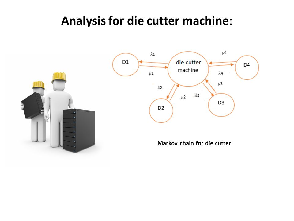 Analysis for die cutter machine: