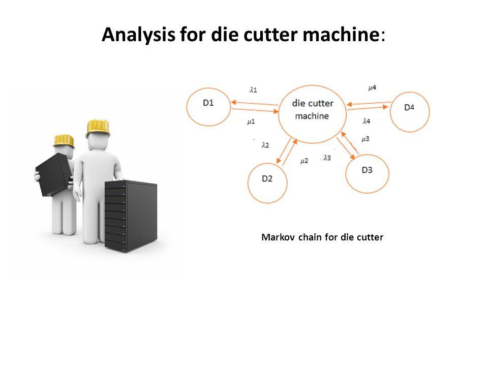 Analysis for die cutter machine: