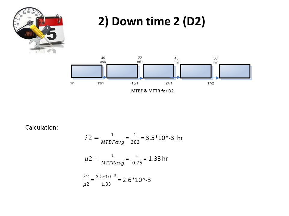 2) Down time 2 (D2) Calculation: 𝜆2= 1 𝑀𝑇𝐵𝐹𝑎𝑣𝑔 = 1 282 = 3.5*10^-3 hr