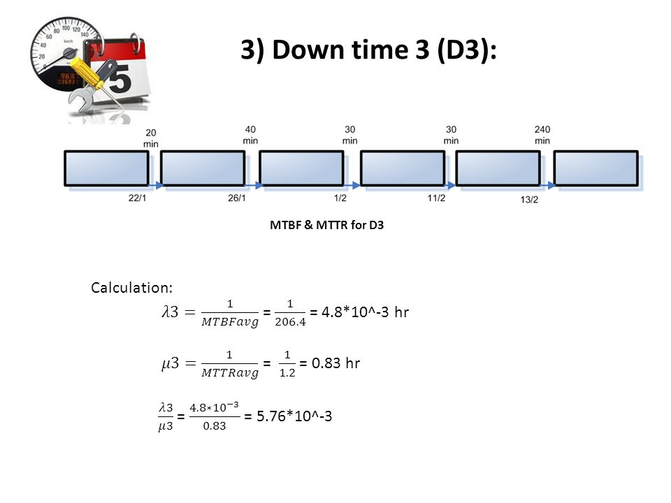 3) Down time 3 (D3): Calculation: