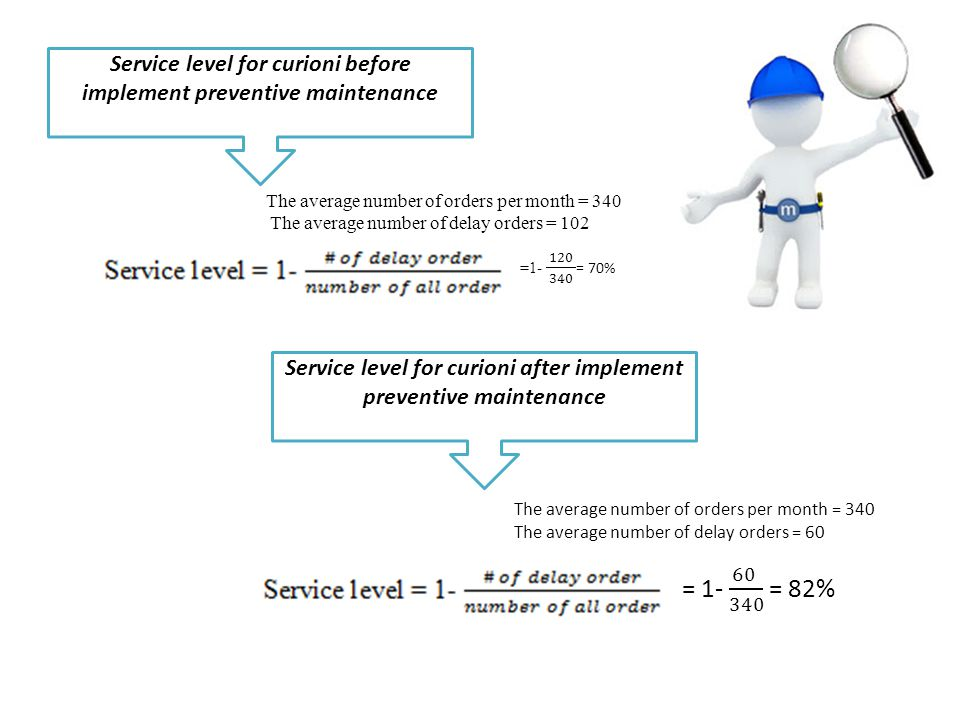 Service level for curioni before implement preventive maintenance