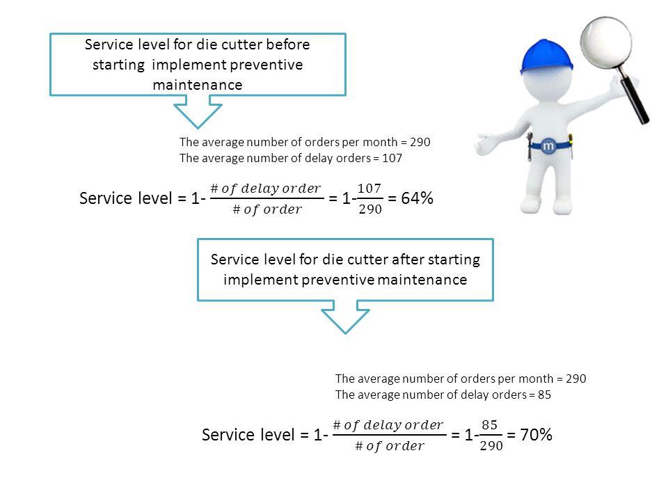 Service level = 1- # 𝑜𝑓 𝑑𝑒𝑙𝑎𝑦 𝑜𝑟𝑑𝑒𝑟 # 𝑜𝑓 𝑜𝑟𝑑𝑒𝑟 = 1- 107 290 = 64%