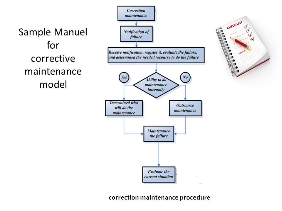 Sample Manuel for corrective maintenance model