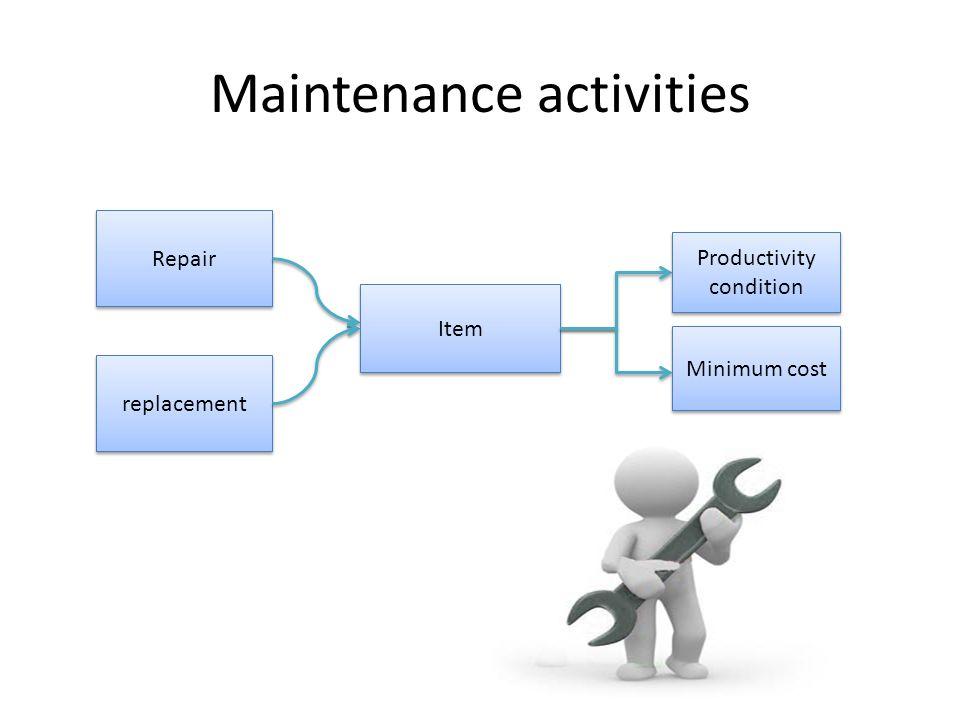 Maintenance activities
