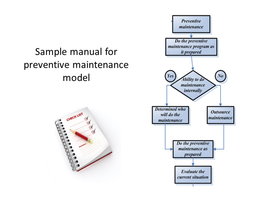 Sample manual for preventive maintenance model