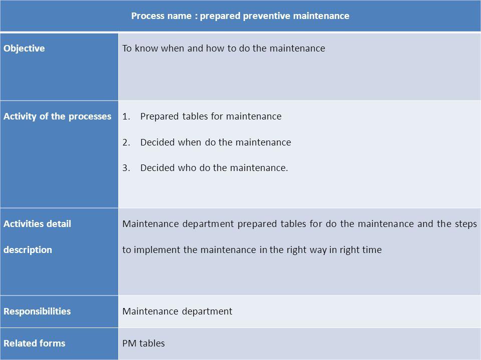 Process name : prepared preventive maintenance