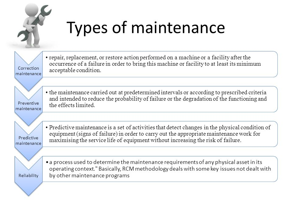 Types of maintenance Correction maintenance.