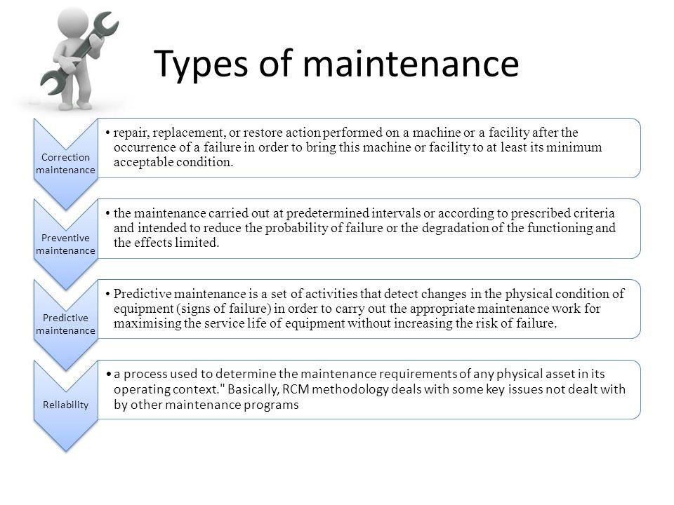 Types of maintenance Correction maintenance.