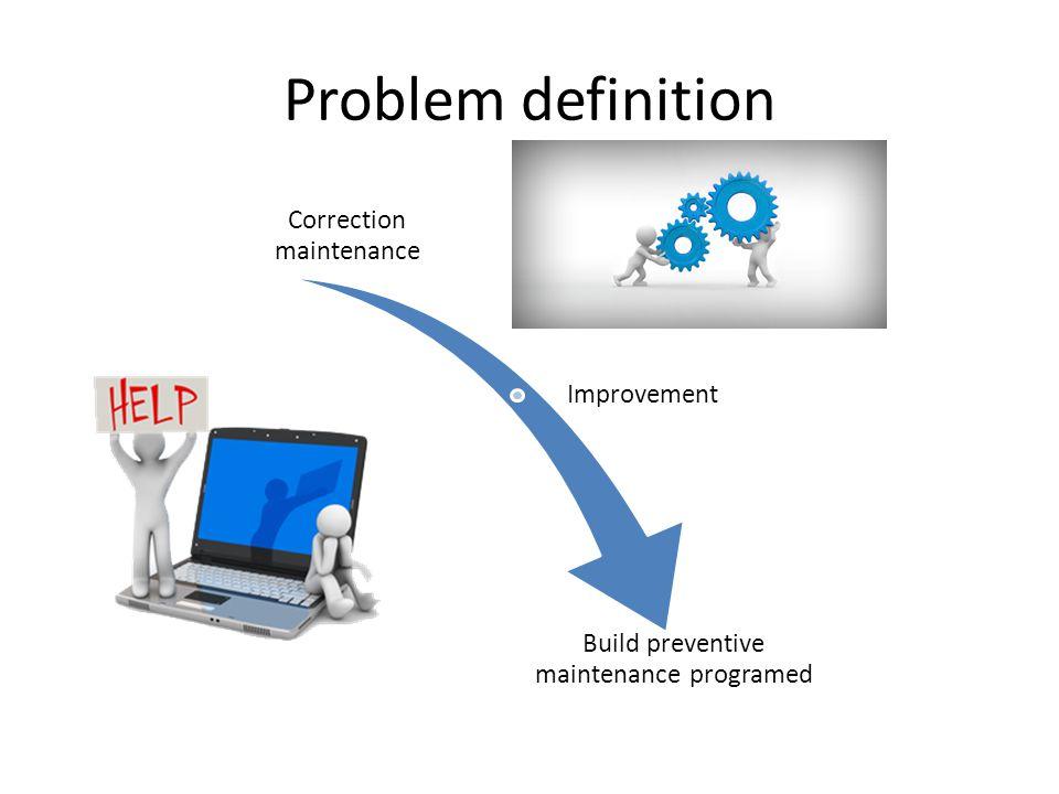 Problem definition Correction maintenance Improvement