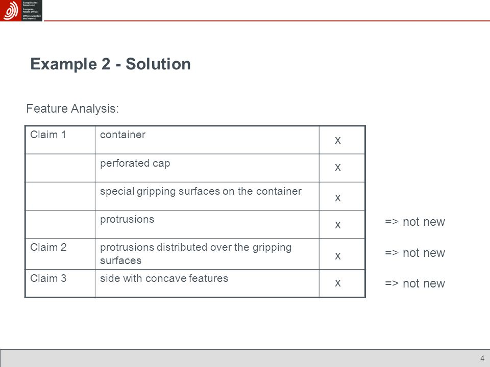 Example 2 - Solution Feature Analysis: x x x x => not new x