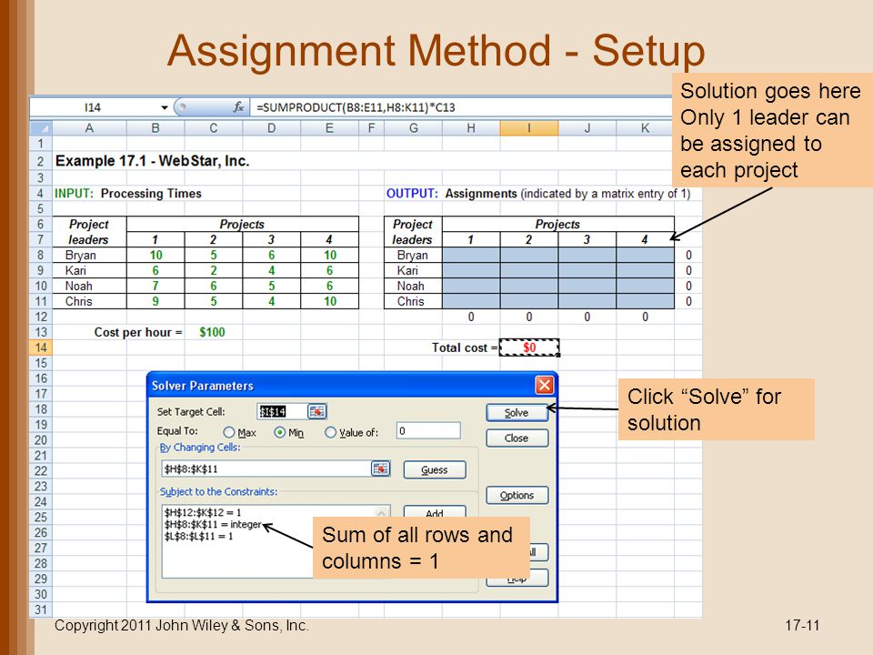 Assignment Method - Setup