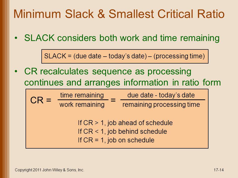 Minimum Slack & Smallest Critical Ratio