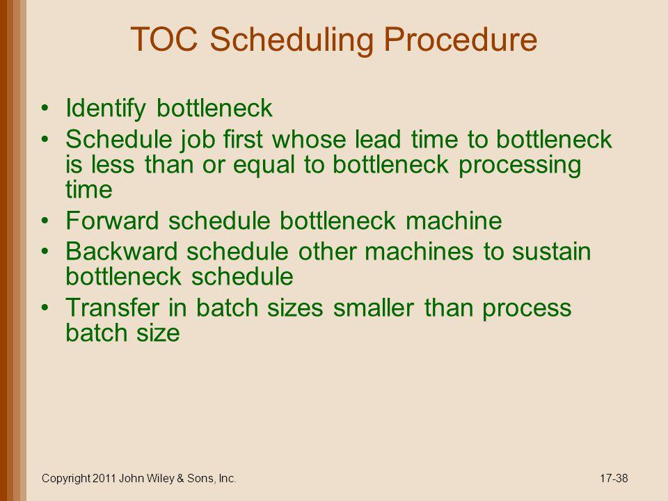 TOC Scheduling Procedure