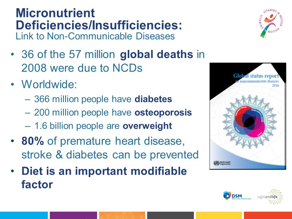 Micronutrient Deficiencies/Insufficiencies: Link to Non-Communicable Diseases