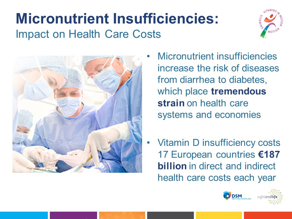 Micronutrient Insufficiencies: