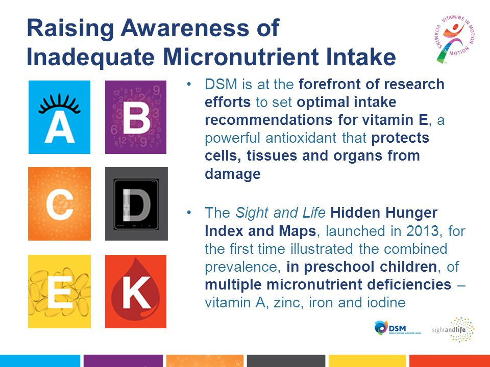 Raising Awareness of Inadequate Micronutrient Intake