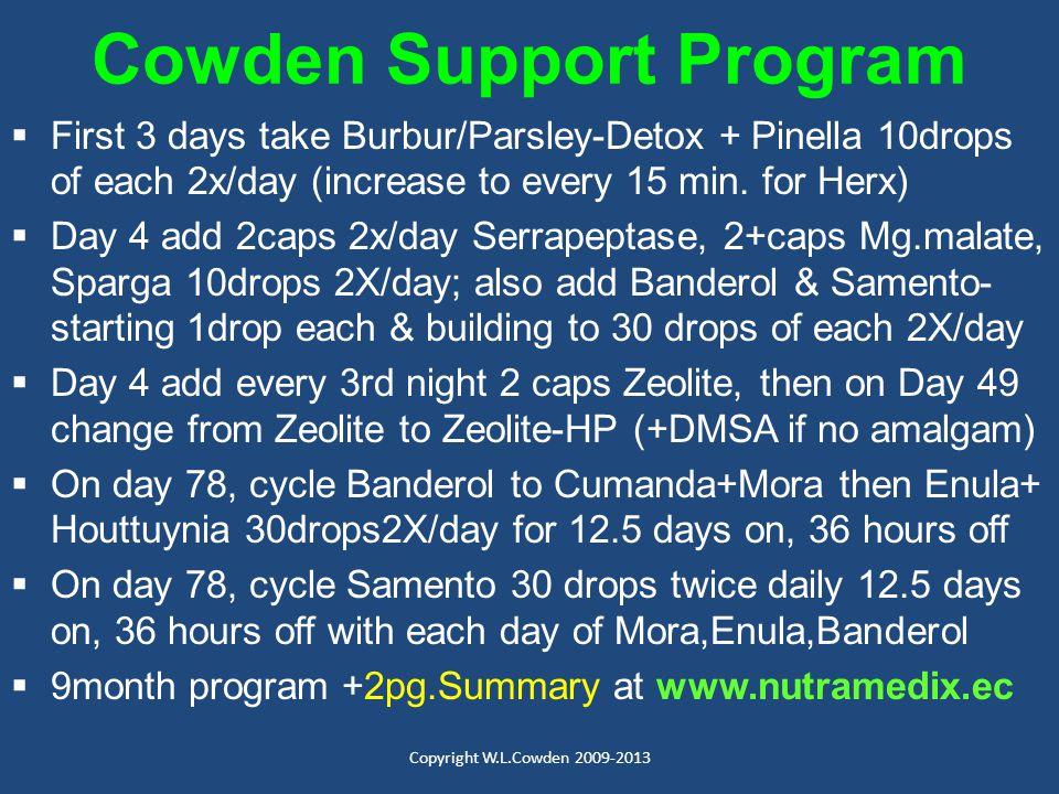 Cowden Support Program