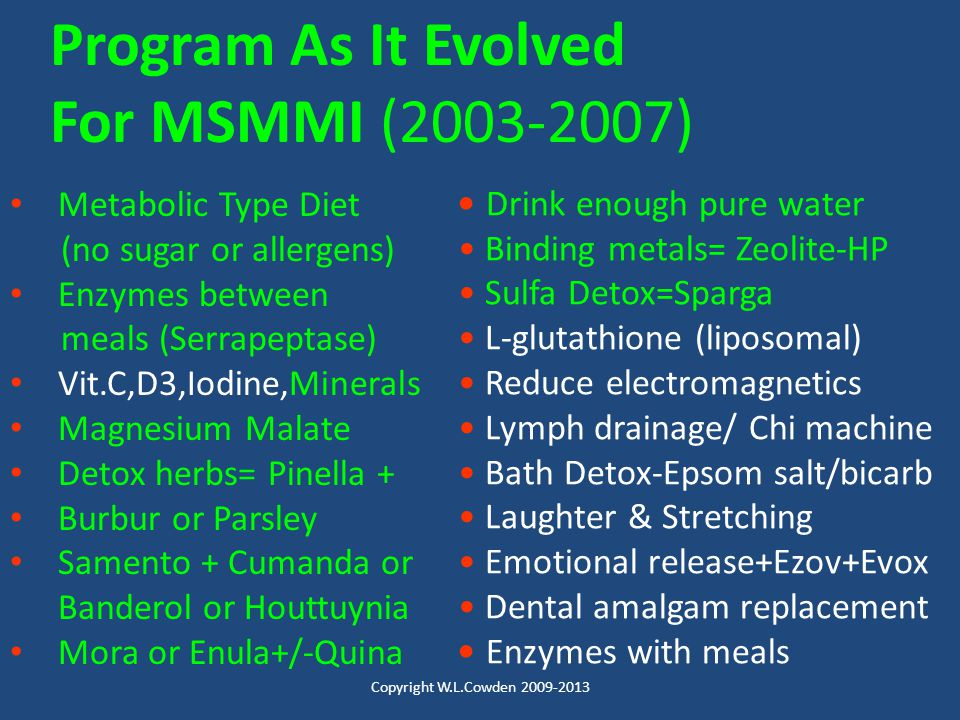 Program As It Evolved For MSMMI (2003-2007) Drink enough pure water