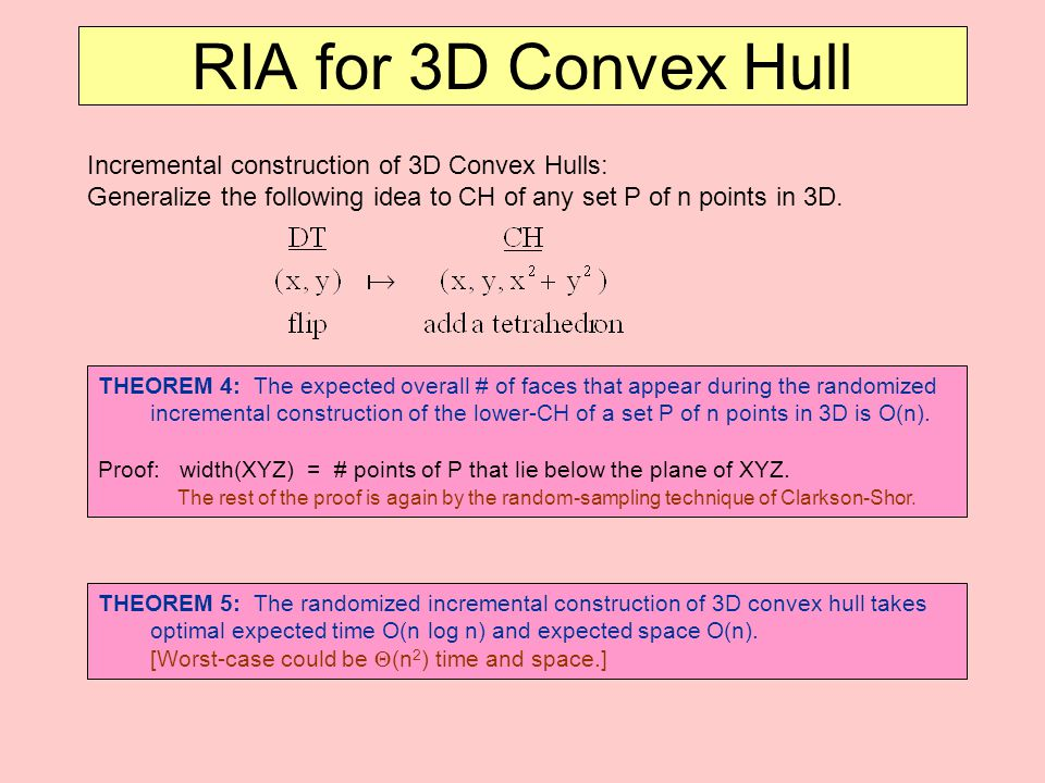 RIA for 3D Convex Hull Incremental construction of 3D Convex Hulls: Generalize the following idea to CH of any set P of n points in 3D.