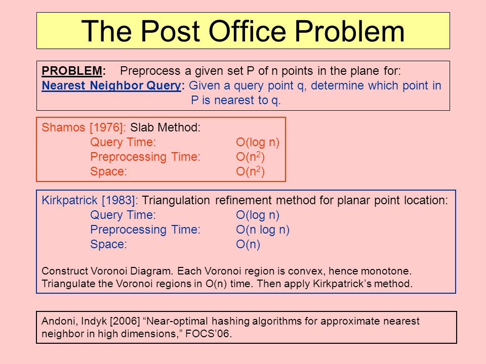 The Post Office Problem