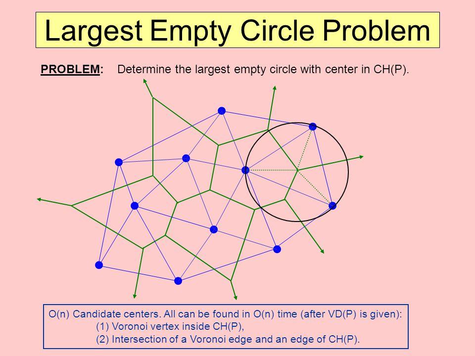 Largest Empty Circle Problem