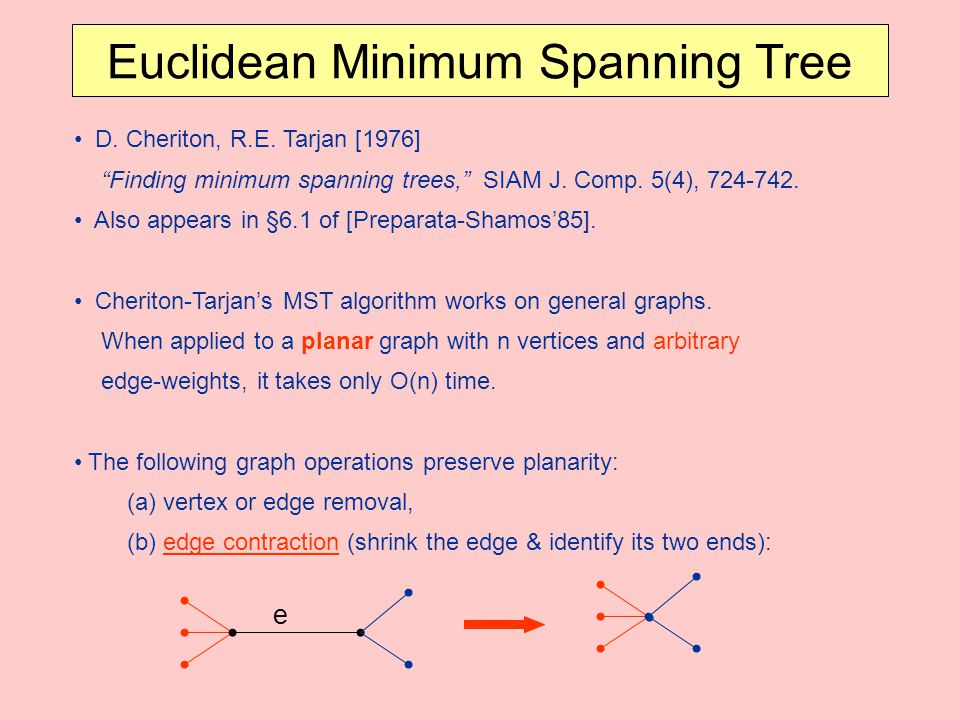 Euclidean Minimum Spanning Tree