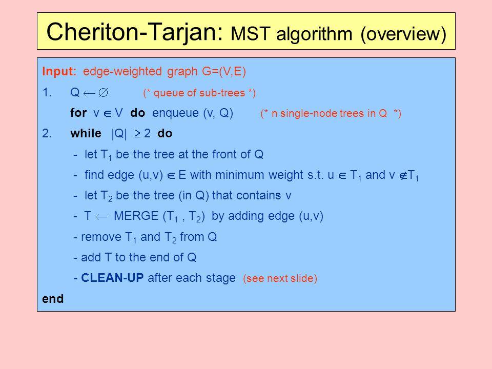 Cheriton-Tarjan: MST algorithm (overview)
