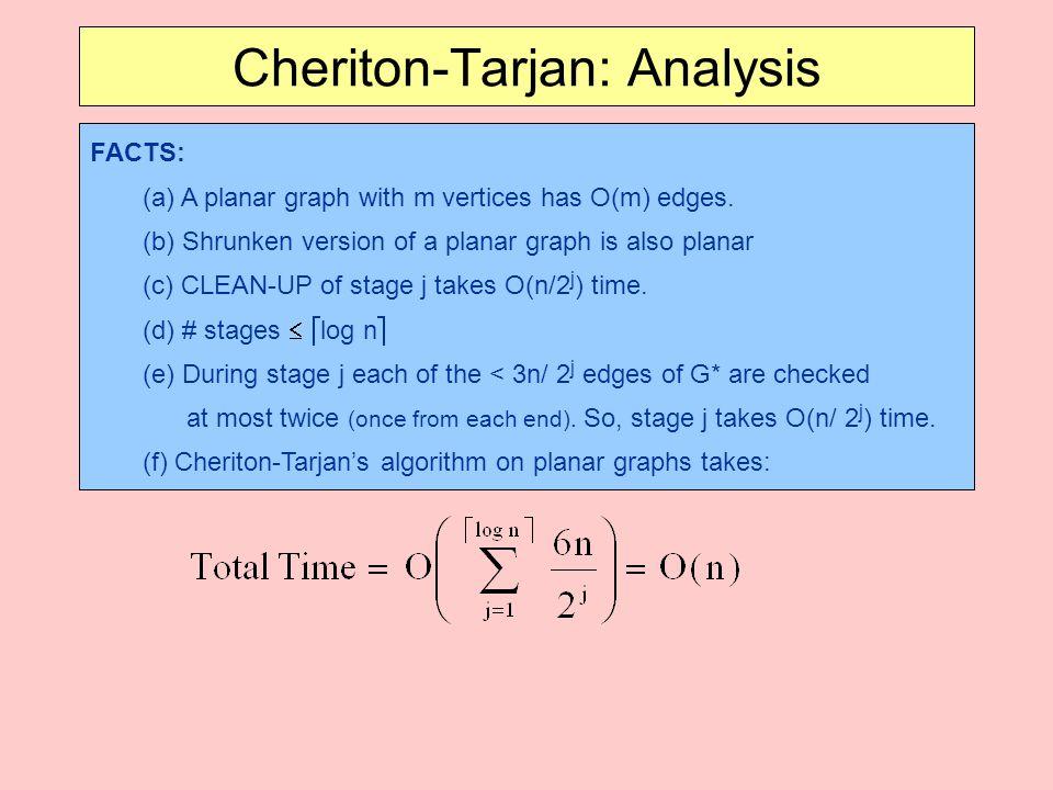 Cheriton-Tarjan: Analysis