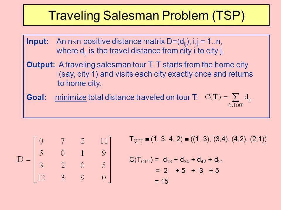 Traveling Salesman Problem (TSP)