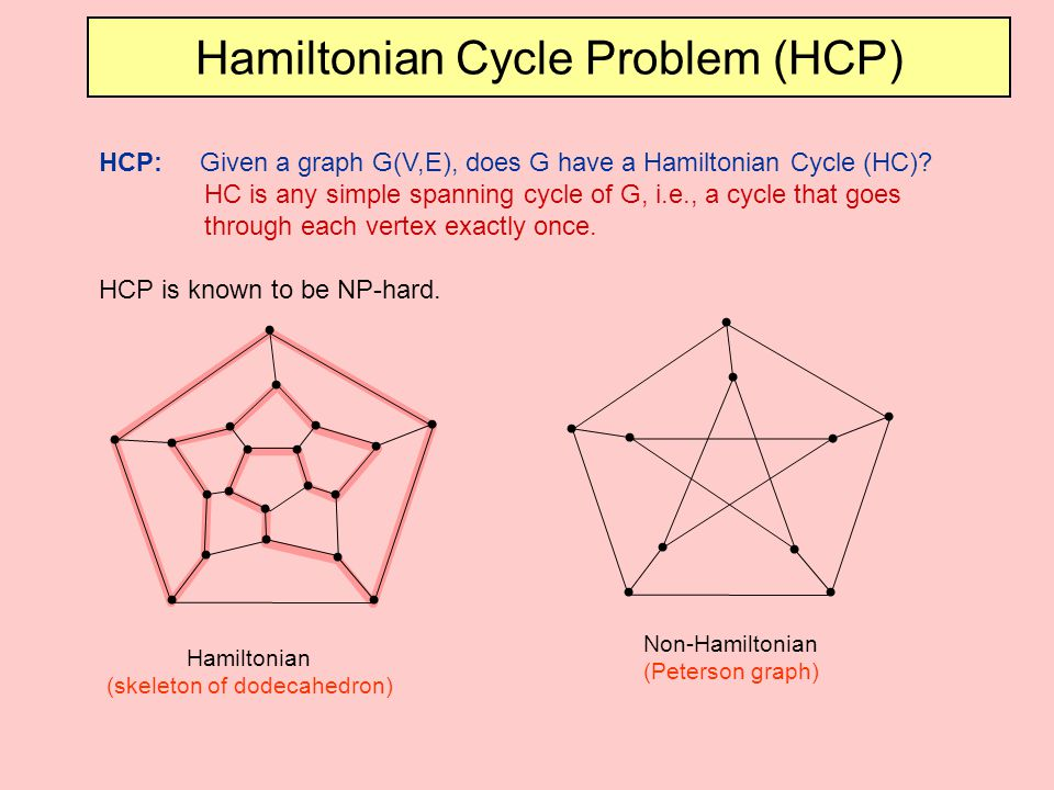 Hamiltonian Cycle Problem (HCP)