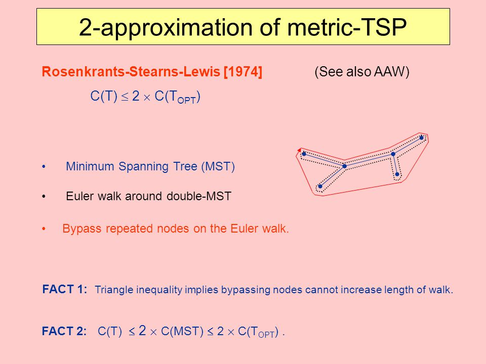 2-approximation of metric-TSP
