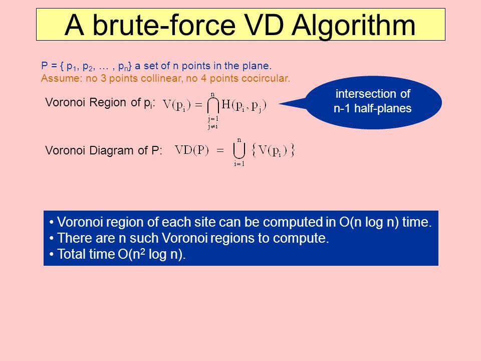 A brute-force VD Algorithm