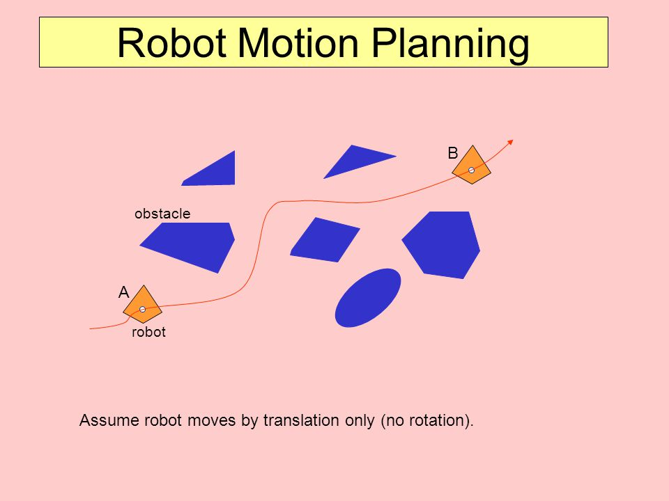 Robot Motion Planning B A