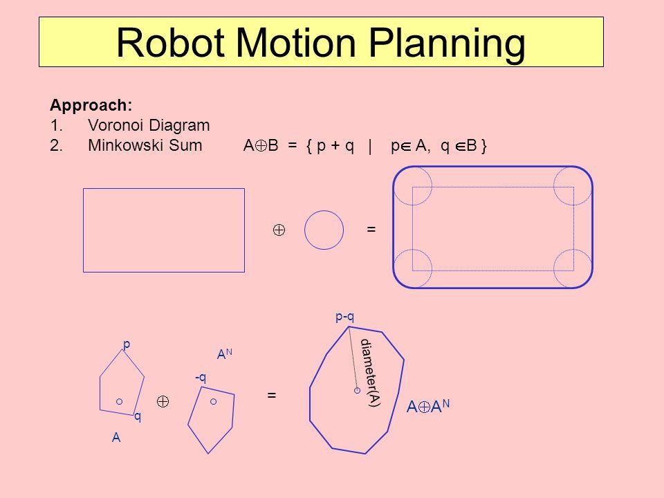 Robot Motion Planning Approach: Voronoi Diagram