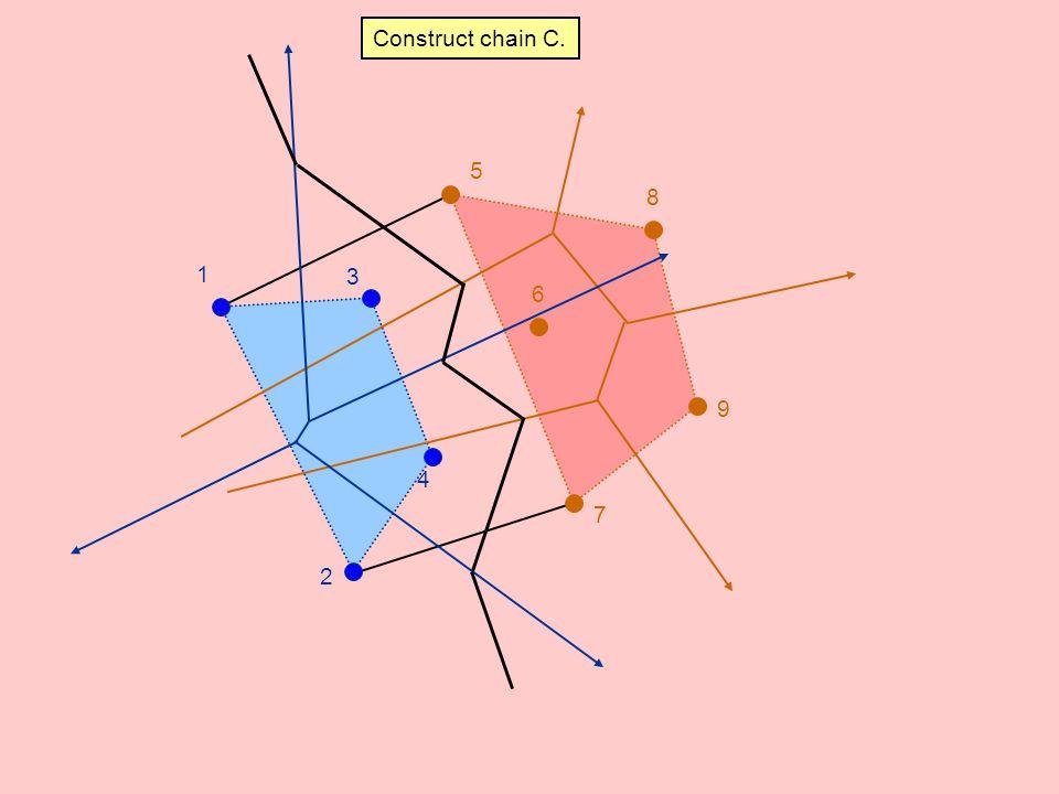 Construct chain C. 5 8 1 3 6 9 4 7 2