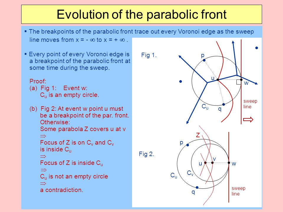 Evolution of the parabolic front