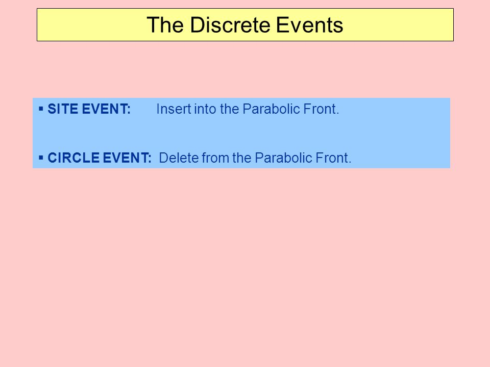 The Discrete Events SITE EVENT: Insert into the Parabolic Front.