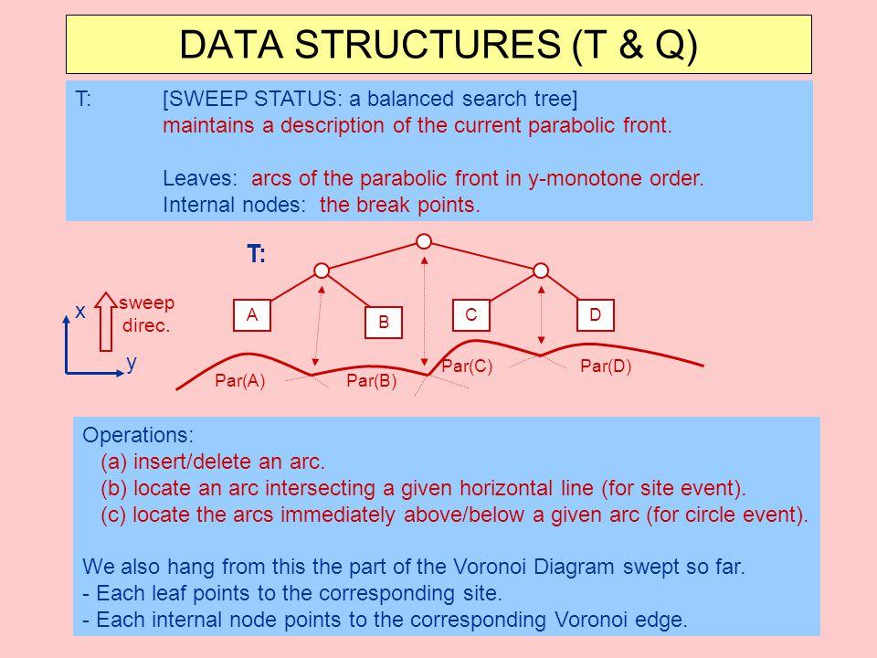 DATA STRUCTURES (T & Q) T: